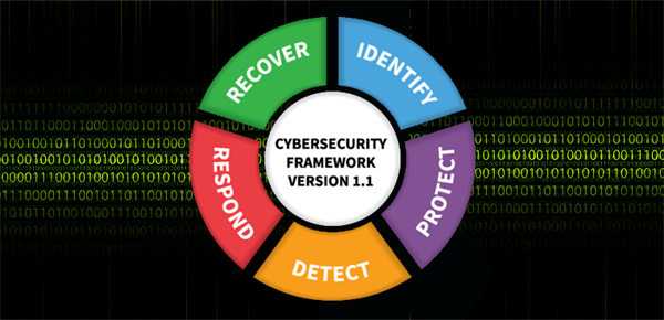 How to Build a Cybersecurity Program based on the NIST