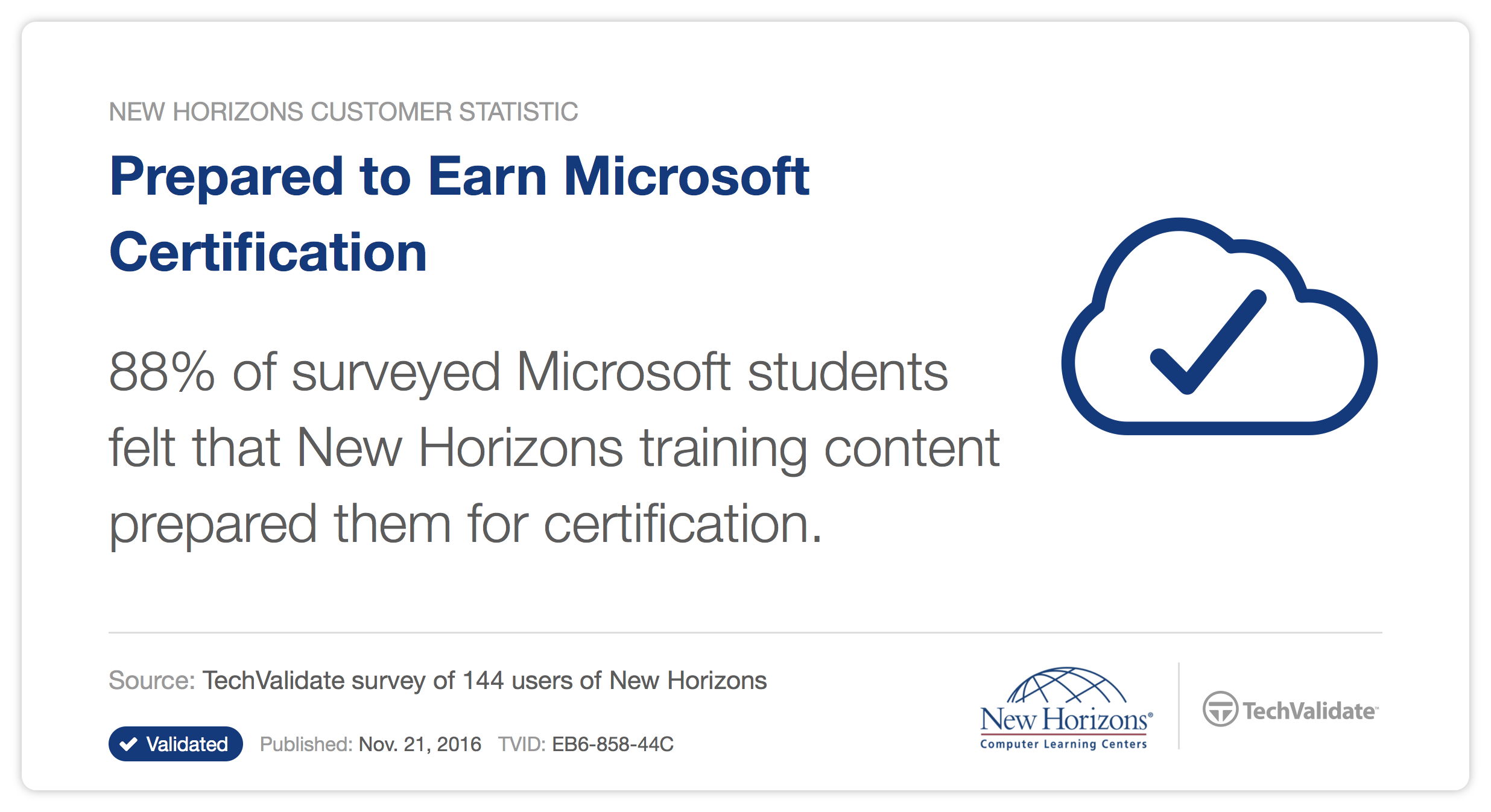 New Horizons Prepared To Earn Microsoft Certification