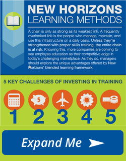 Learning Methods Infographic